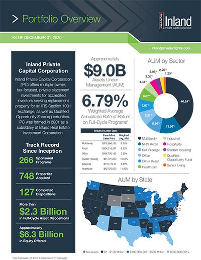 Inland Private Capital Portfolio Overview