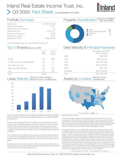 Inland Income Trust Fact Sheet