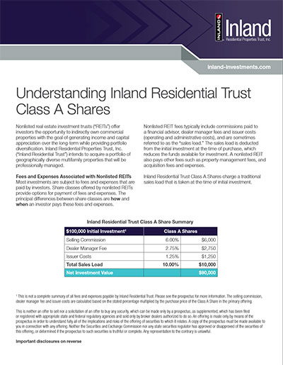Inland Residential Trust Class A Shares
