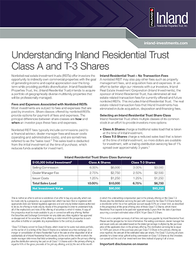 Inland Residential Trust Class A and T-3 Shares