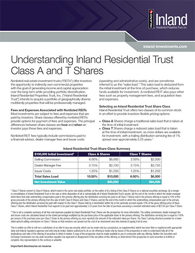 Inland Residential Trust Class A and T Shares