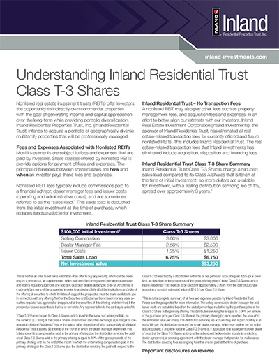 Inland Residential Trust Class T-3 Shares