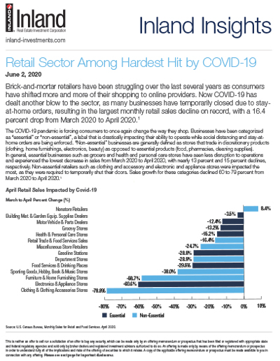 Retail Sector Among Hardest Hit by COVID-19