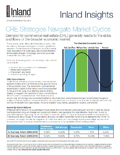 CRE Strategies Navigate Market Cycles