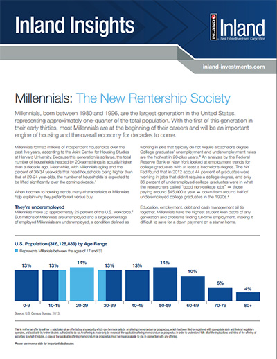 The Millennial Rentership Society